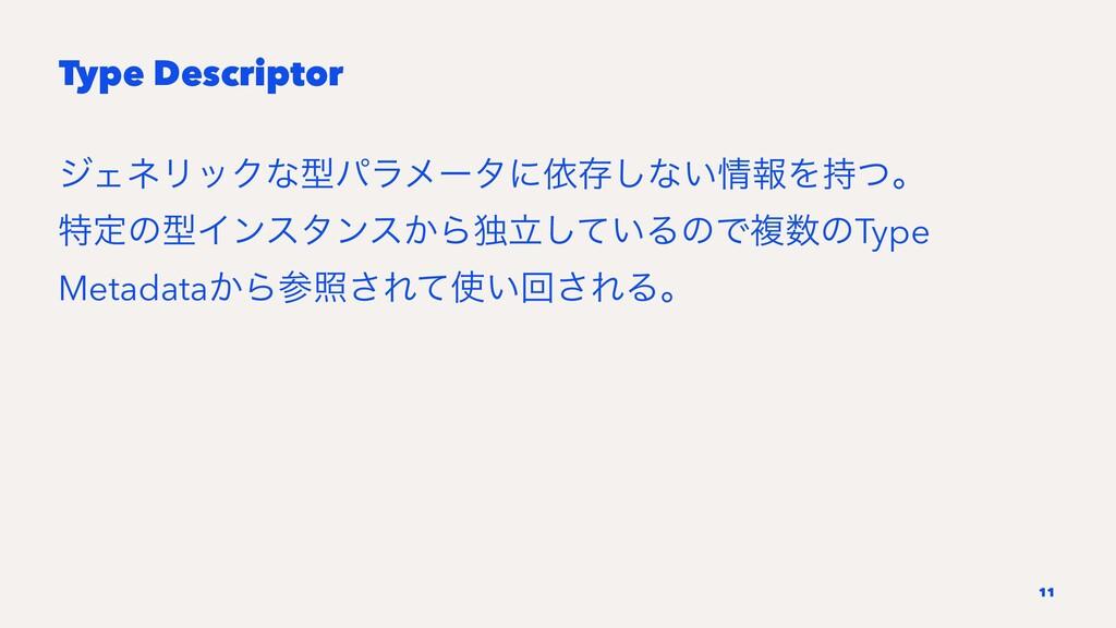 Type Descriptor δΣωϦοΫͳܕύϥϝʔλʹґଘ͠ͳ͍ใΛͭɻ ಛఆͷܕΠ...