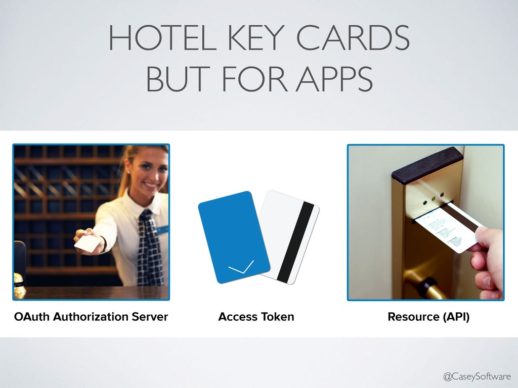HOTEL KEY CARDS BUT FOR APPS @CaseySoftware