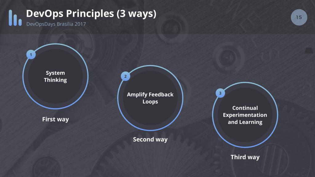 15 DevOps Principles (3 ways) DevOpsDays Brasíl...