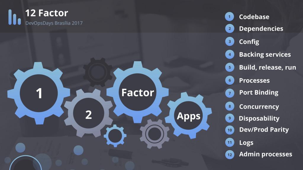 12 Factor DevOpsDays Brasília 2017 Apps Factor ...