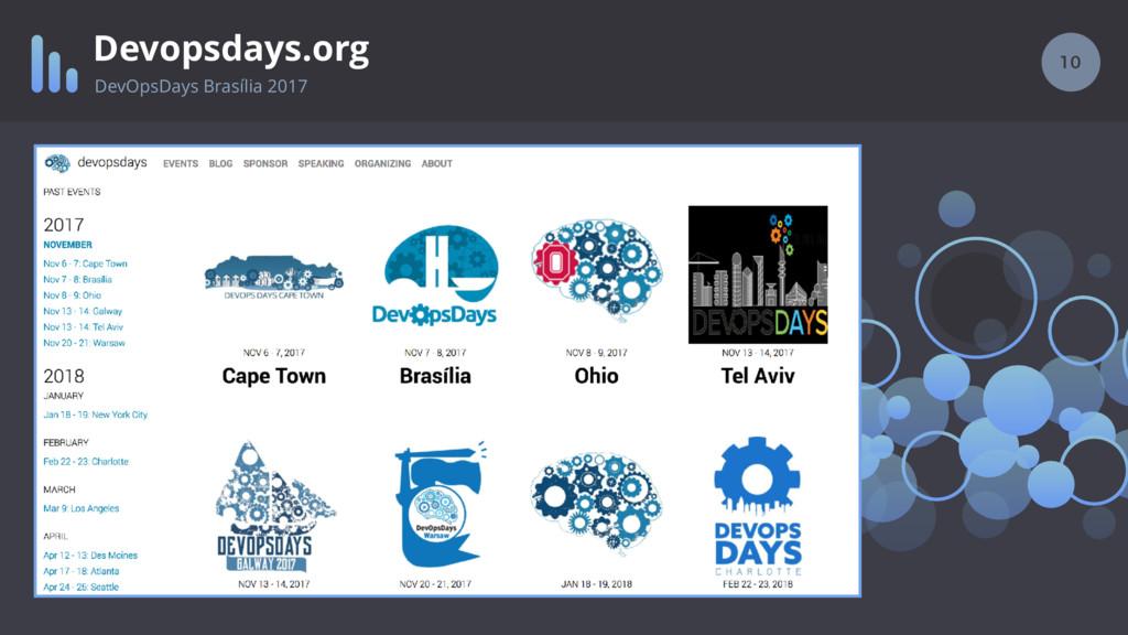 10 Devopsdays.org DevOpsDays Brasília 2017