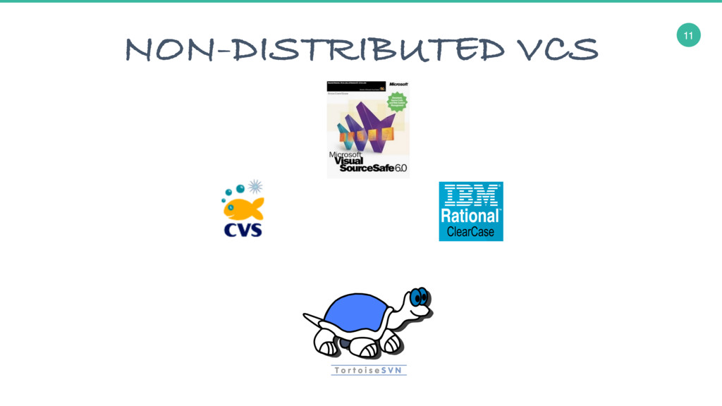 11 NON-DISTRIBUTED VCS