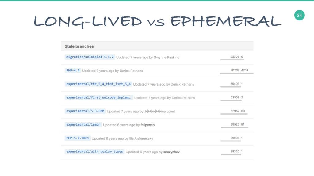 34 LONG-LIVED VS EPHEMERAL https://github.com/p...
