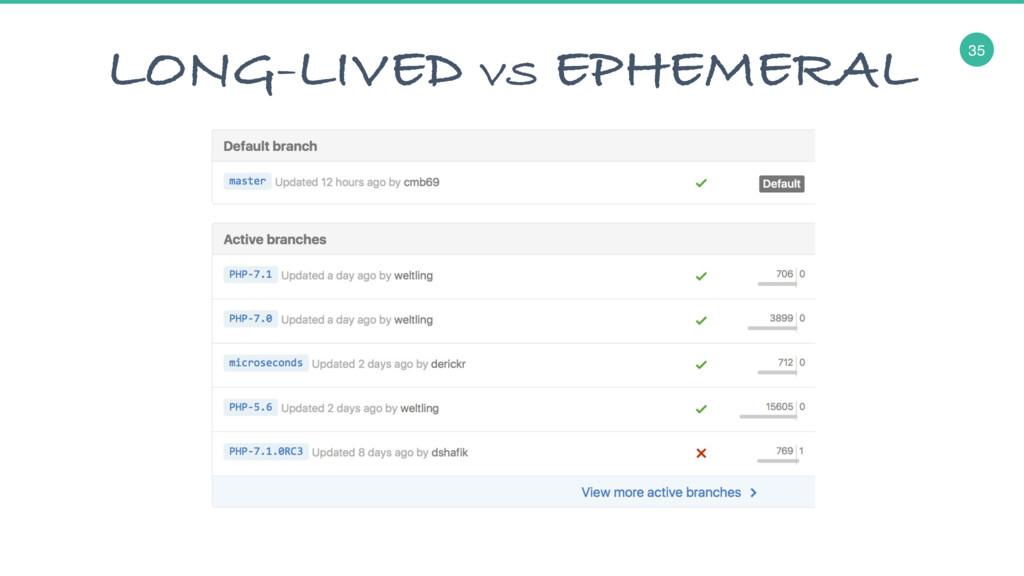 35 LONG-LIVED VS EPHEMERAL https://github.com/p...