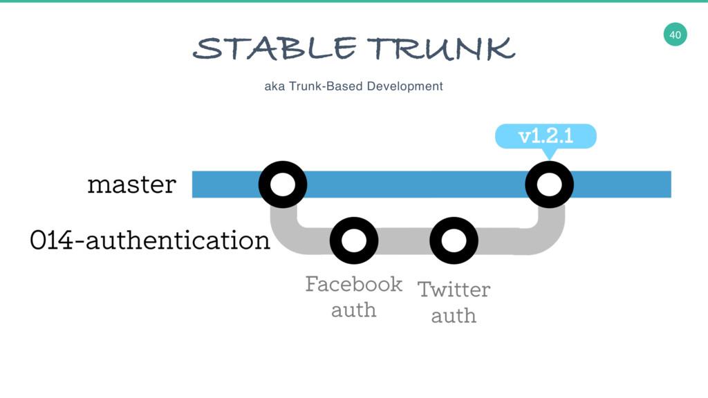 40 aka Trunk-Based Development STABLE TRUNK