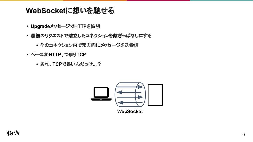 WebSocketに想いを馳せる • UpgradeメッセージでHTTPを拡張 • 最初のリク...