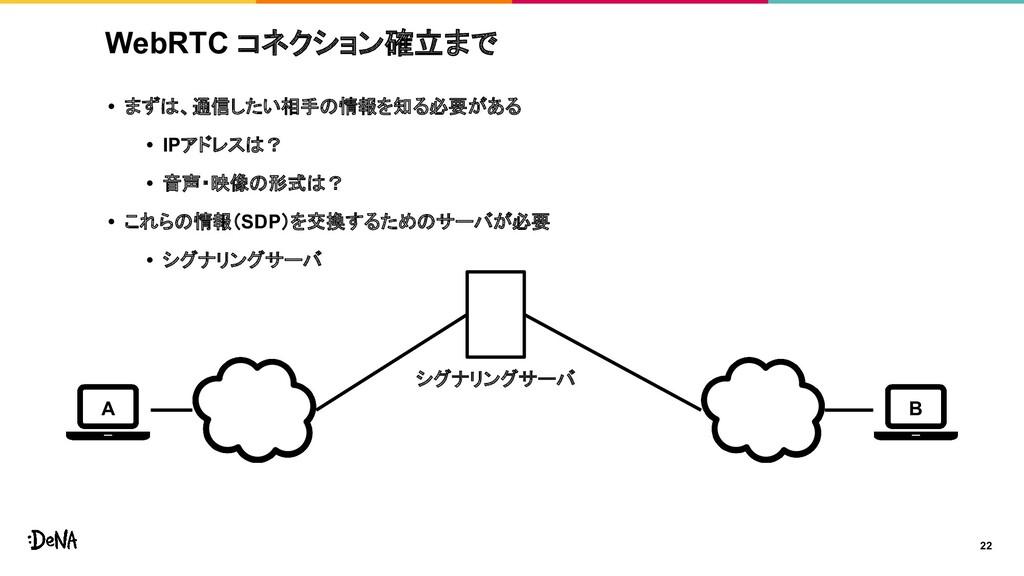 WebRTC コネクション確立まで • まずは、通信したい相手の情報を知る必要がある • IP...