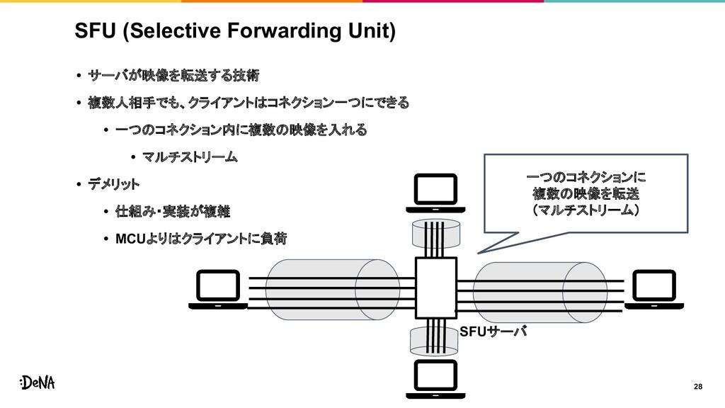 SFU (Selective Forwarding Unit) • サーバが映像を転送する技術...
