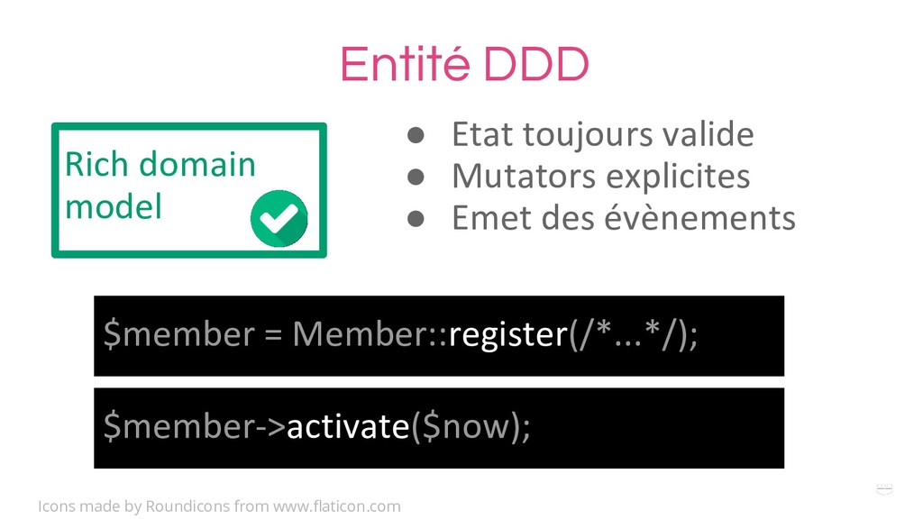 WHY ? Entité DDD Rich domain model Icons made b...