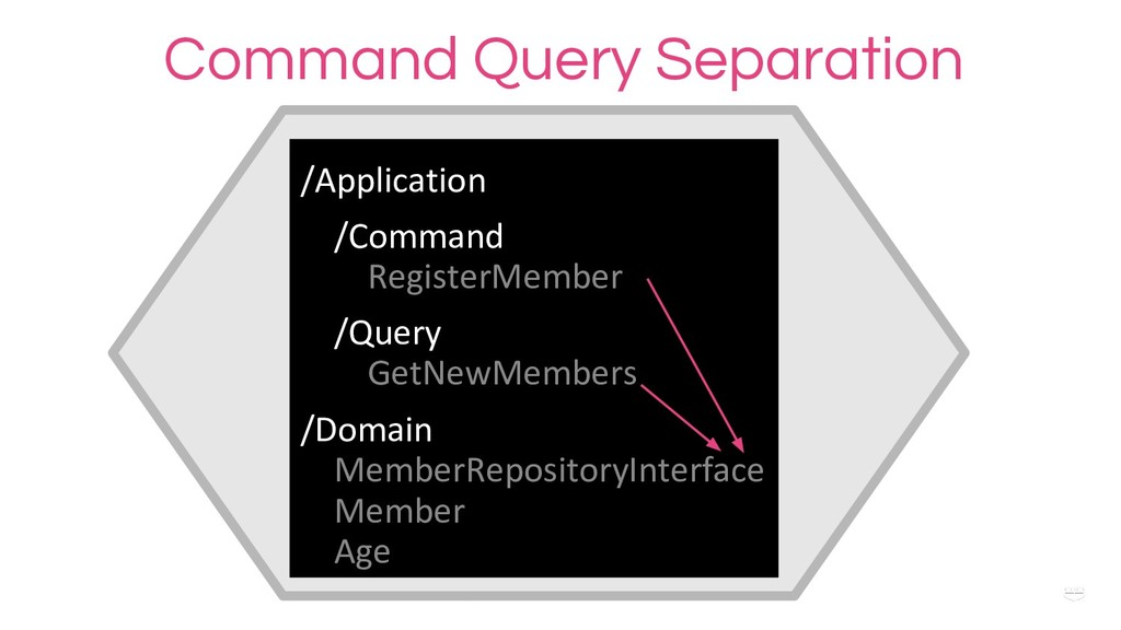 WHY ? Command Query Separation /Application /Co...