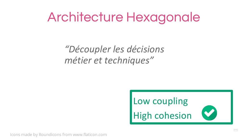 """WHY ? Architecture Hexagonale """"Découpler les dé..."""
