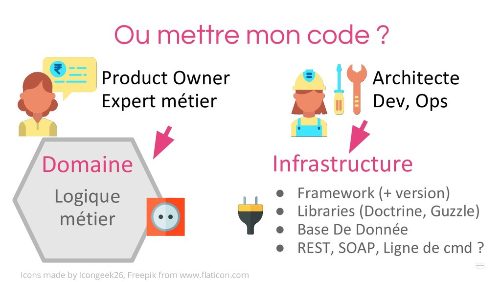 WHY ? Ou mettre mon code ? Infrastructure ● Fra...