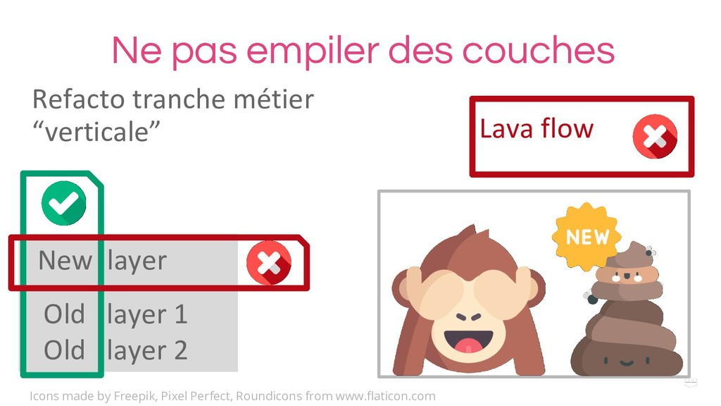 WHY ? Ne pas empiler des couches Lava flow Refa...