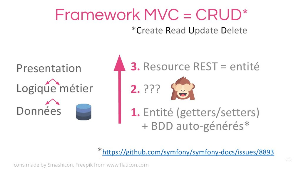 WHY ? Framework MVC = CRUD* Icons made by Smash...