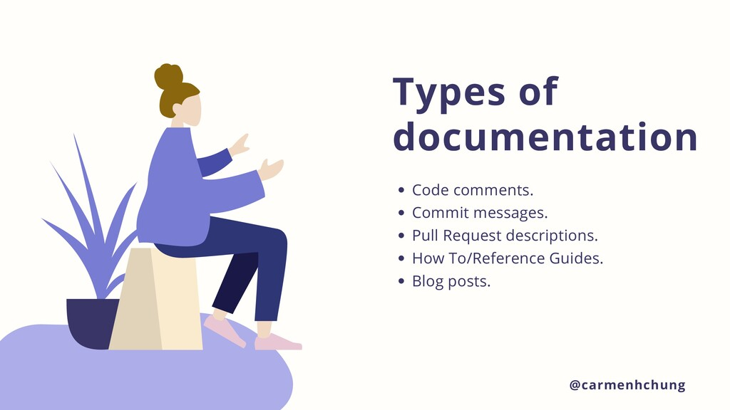Types of documentation Code comments. Commit me...