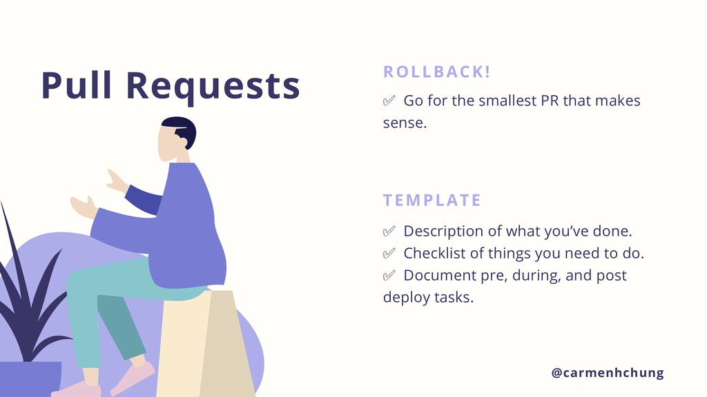 Pull Requests TEMPLATE ✅ Description of what yo...