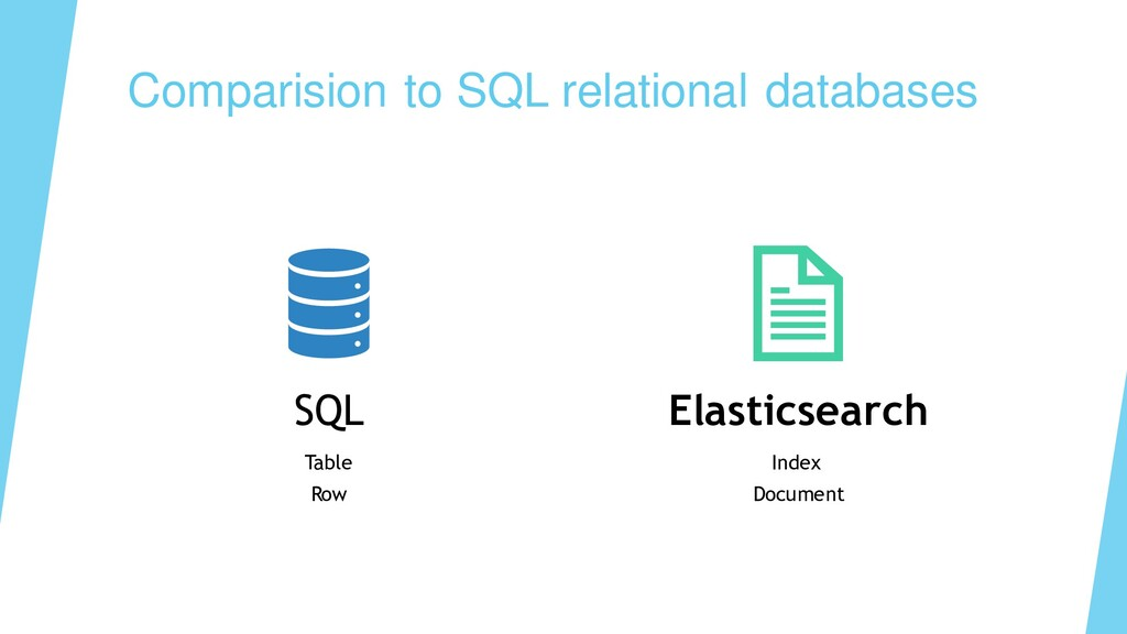 Comparision to SQL relational databases SQL Tab...