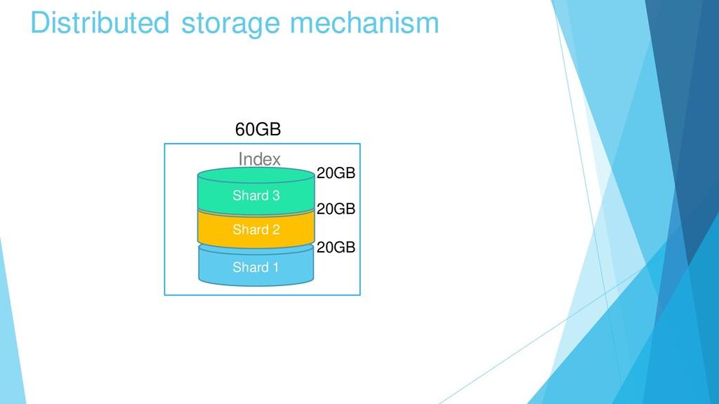 Distributed storage mechanism Shard 1 Shard 2 S...