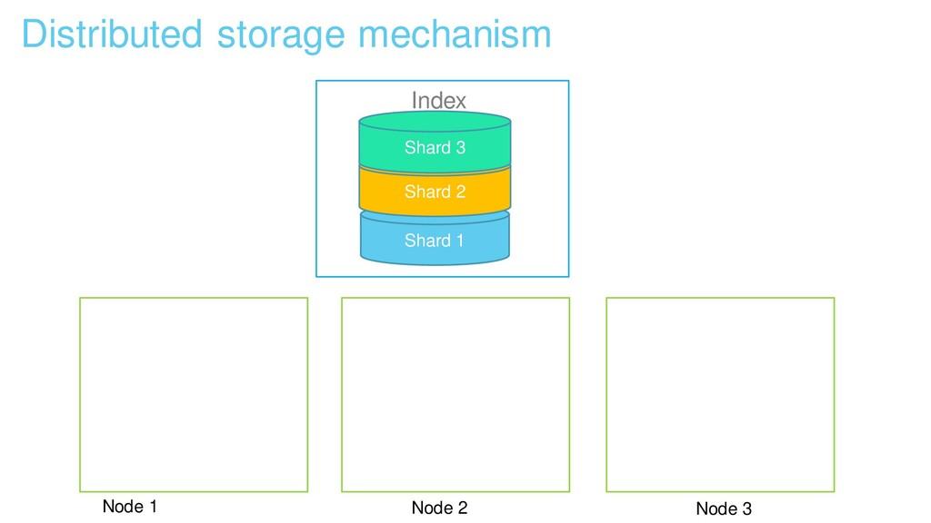 Distributed storage mechanism Node 1 Node 2 Nod...