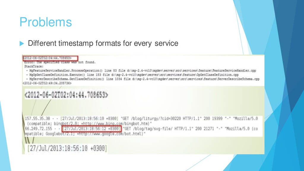 Problems  Different timestamp formats for ever...