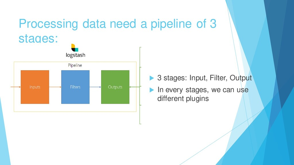 Processing data need a pipeline of 3 stages:  ...