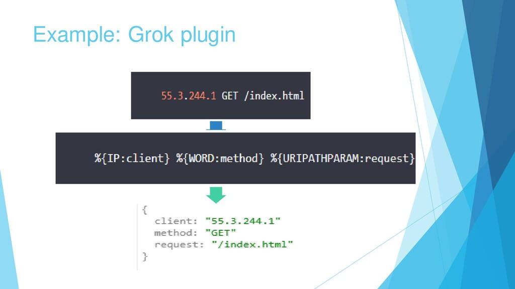 Example: Grok plugin client: 55.3.244.1 method:...