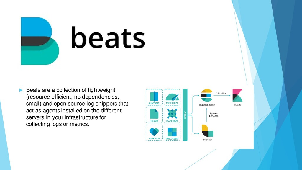  Beats are a collection of lightweight (resour...