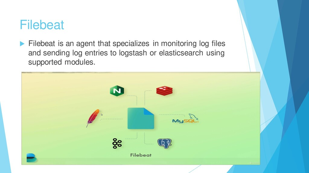 Filebeat  Filebeat is an agent that specialize...