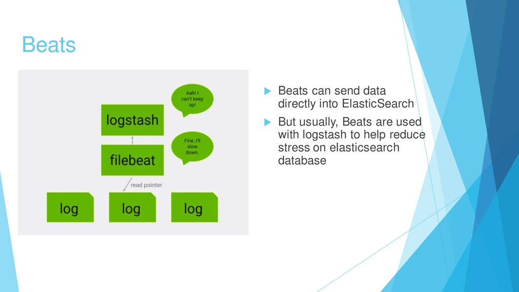 Beats  Beats can send data directly into Elast...
