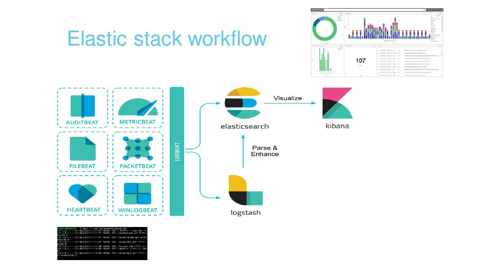 Elastic stack workflow