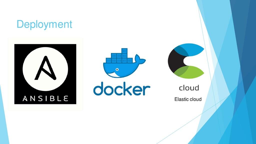 Deployment Elastic cloud