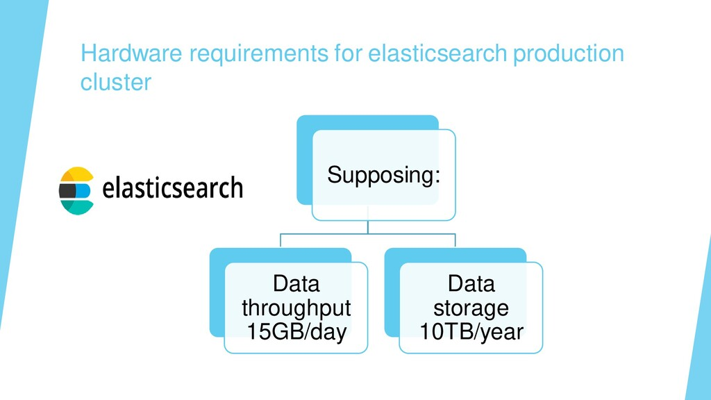 Hardware requirements for elasticsearch product...