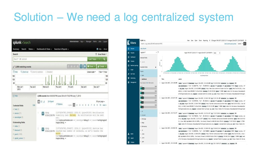Solution – We need a log centralized system