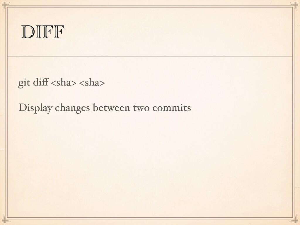 DIFF git diff <sha> <sha> Display changes betwee...