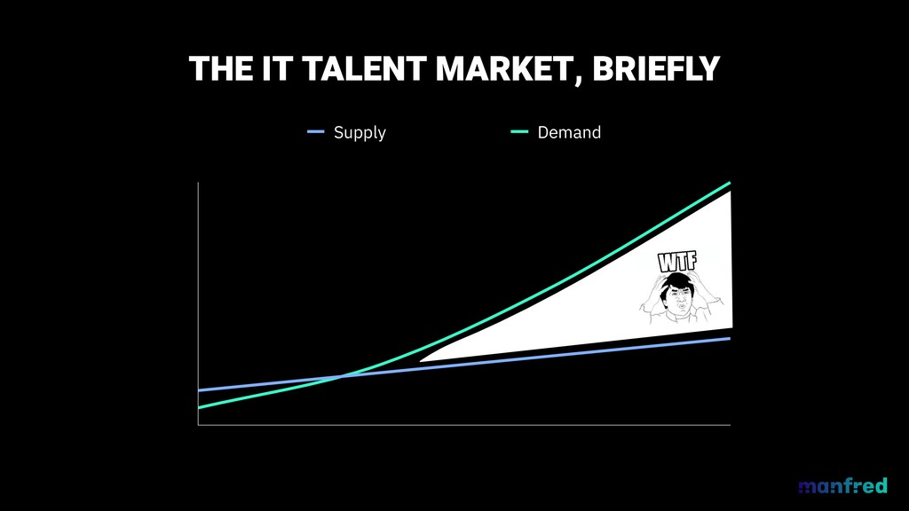 THE IT TALENT MARKET, BRIEFLY Abril Mayo Junio ...