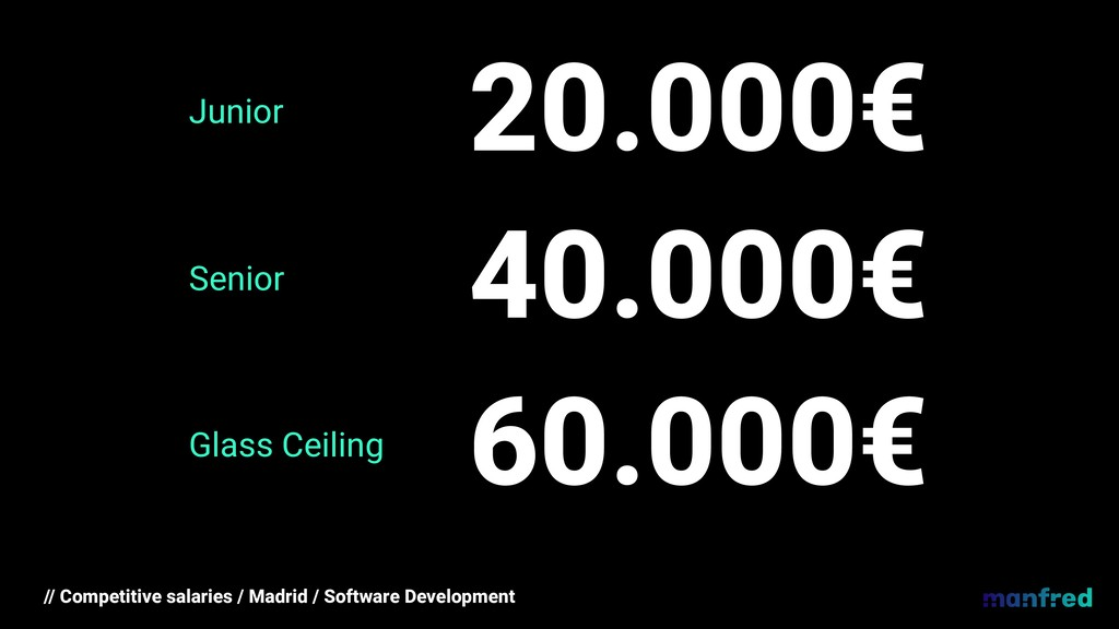 20.000€ 40.000€ 60.000€ // Competitive salaries...