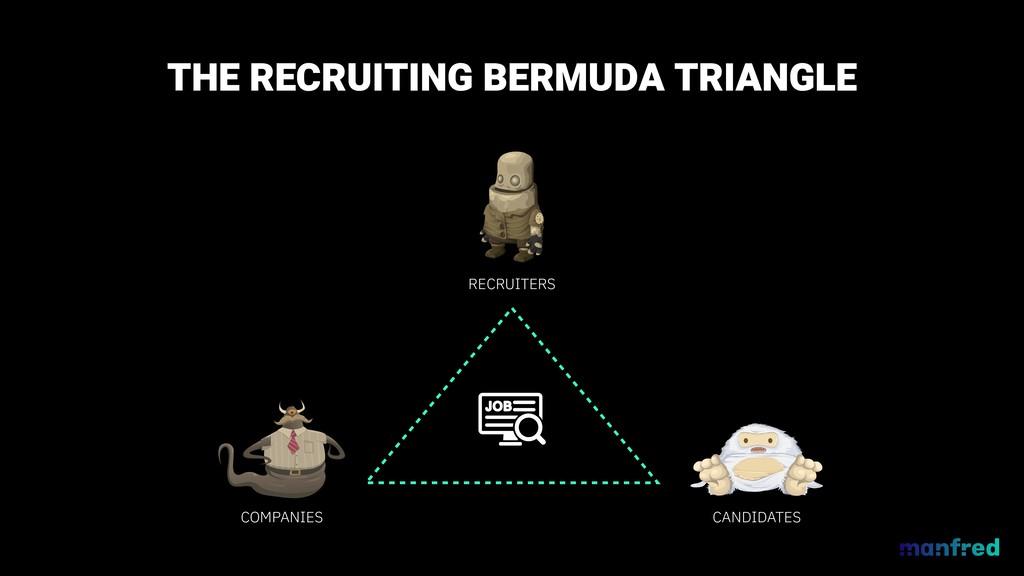 THE RECRUITING BERMUDA TRIANGLE COMPANIES CANDI...
