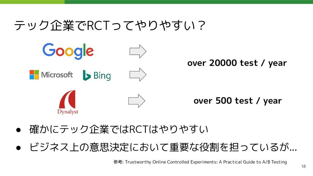 テック企業でRCTってやりやすい? ● 確かにテック企業ではRCTはやりやすい ● ビジネス上...