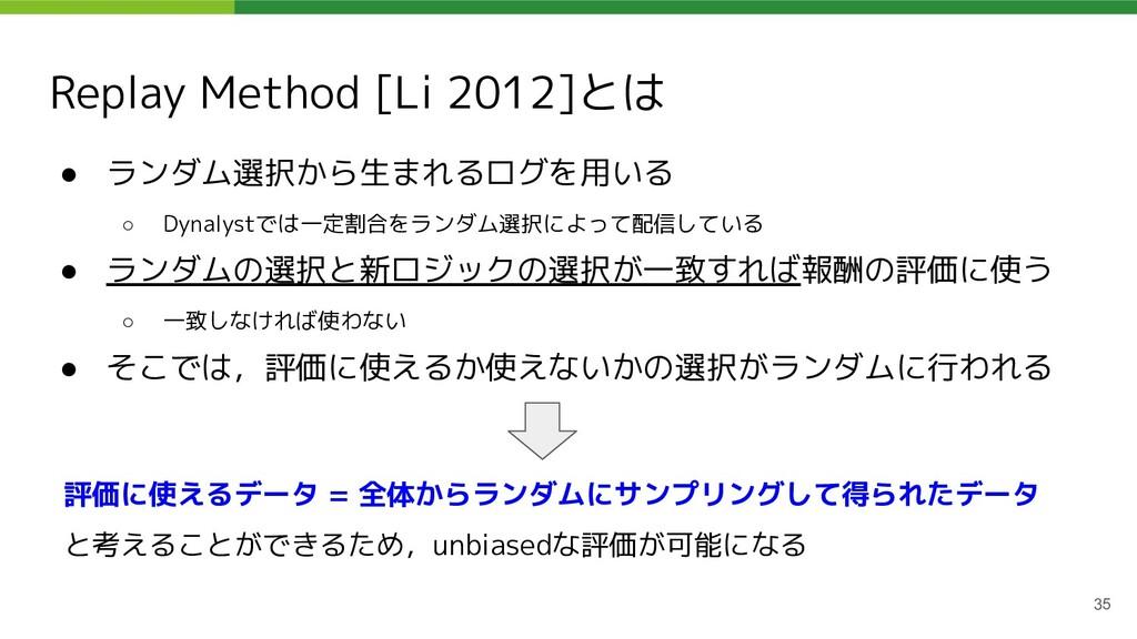 Replay Method [Li 2012]とは ● ランダム選択から生まれるログを用いる ...