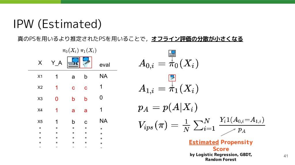 IPW (Estimated) 41 X Y_A X1 1 a b X2 1 c c X3 0...