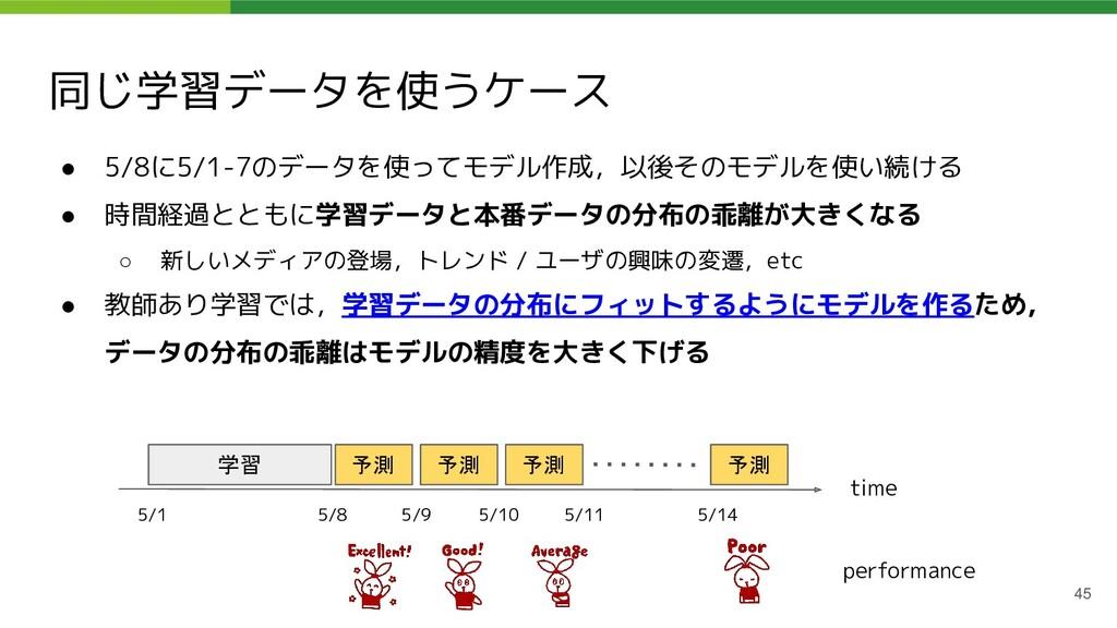 同じ学習データを使うケース 45 学習 予測 予測 予測  time  5/1  5/8  5...