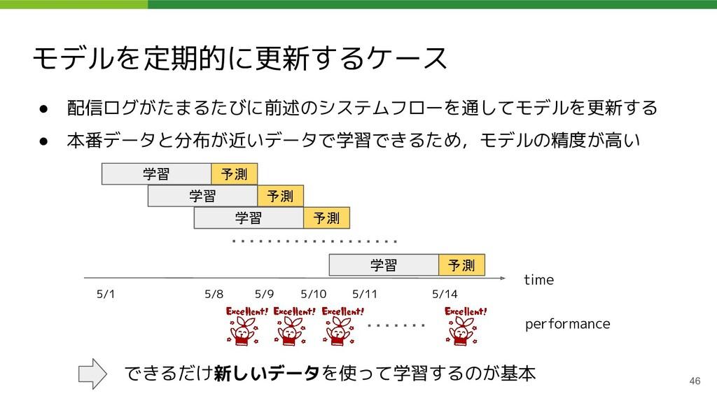 モデルを定期的に更新するケース ● 配信ログがたまるたびに前述のシステムフローを通してモデルを...