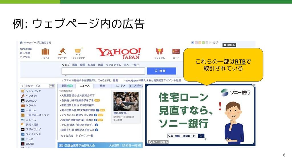 例: ウェブページ内の広告 これらの一部はRTBで 取引されている 8