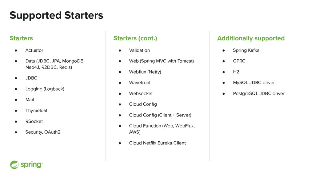 Starters (cont.) ● Validation ● Web (Spring MVC...