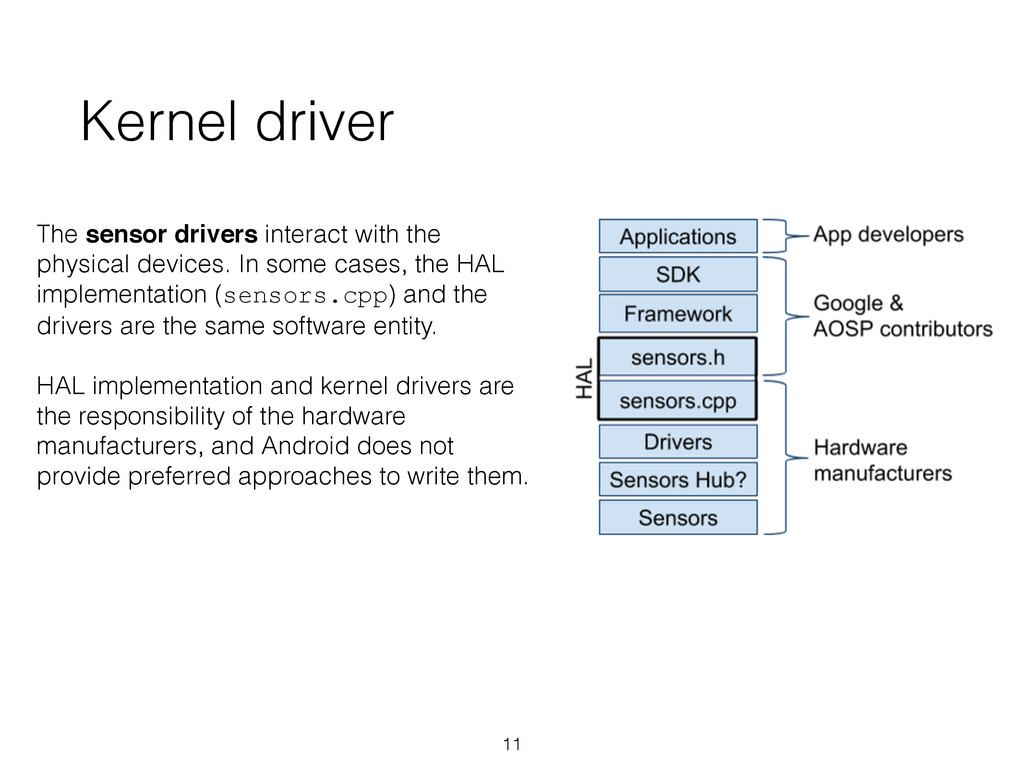 Kernel driver The sensor drivers interact with ...