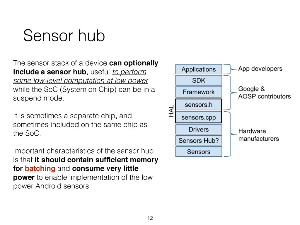 Sensor hub The sensor stack of a device can opt...