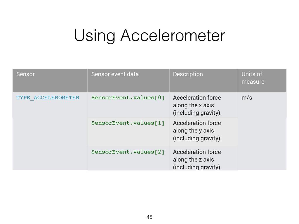 Using Accelerometer 45 Sensor Sensor event data...