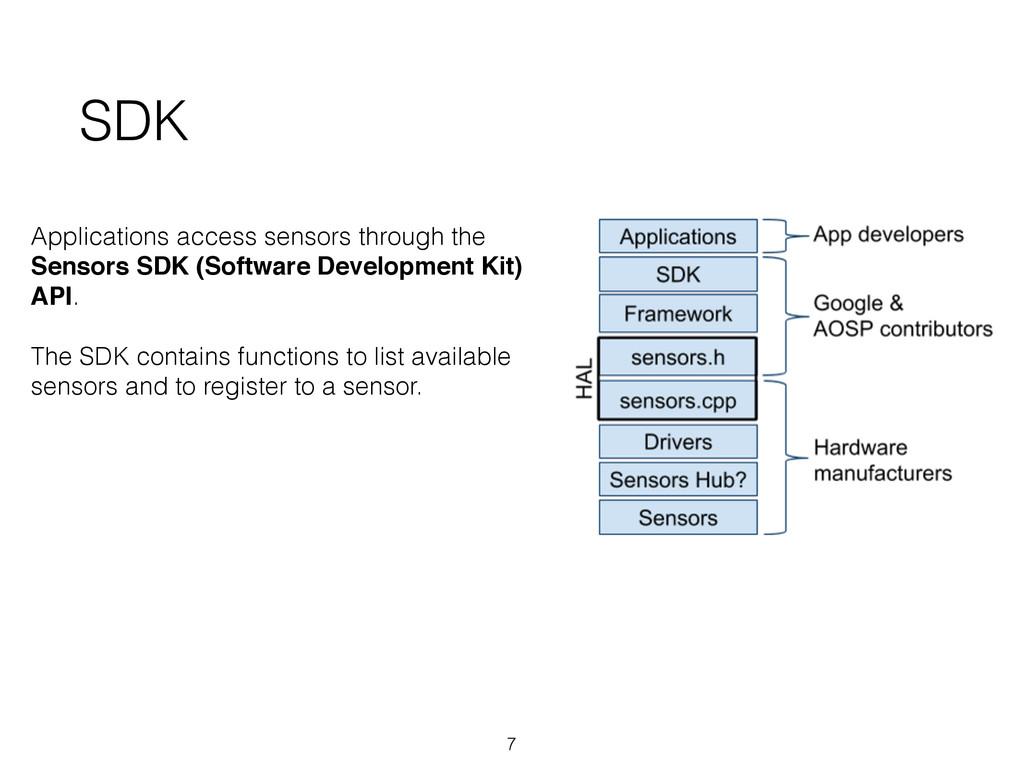 SDK Applications access sensors through the Sen...