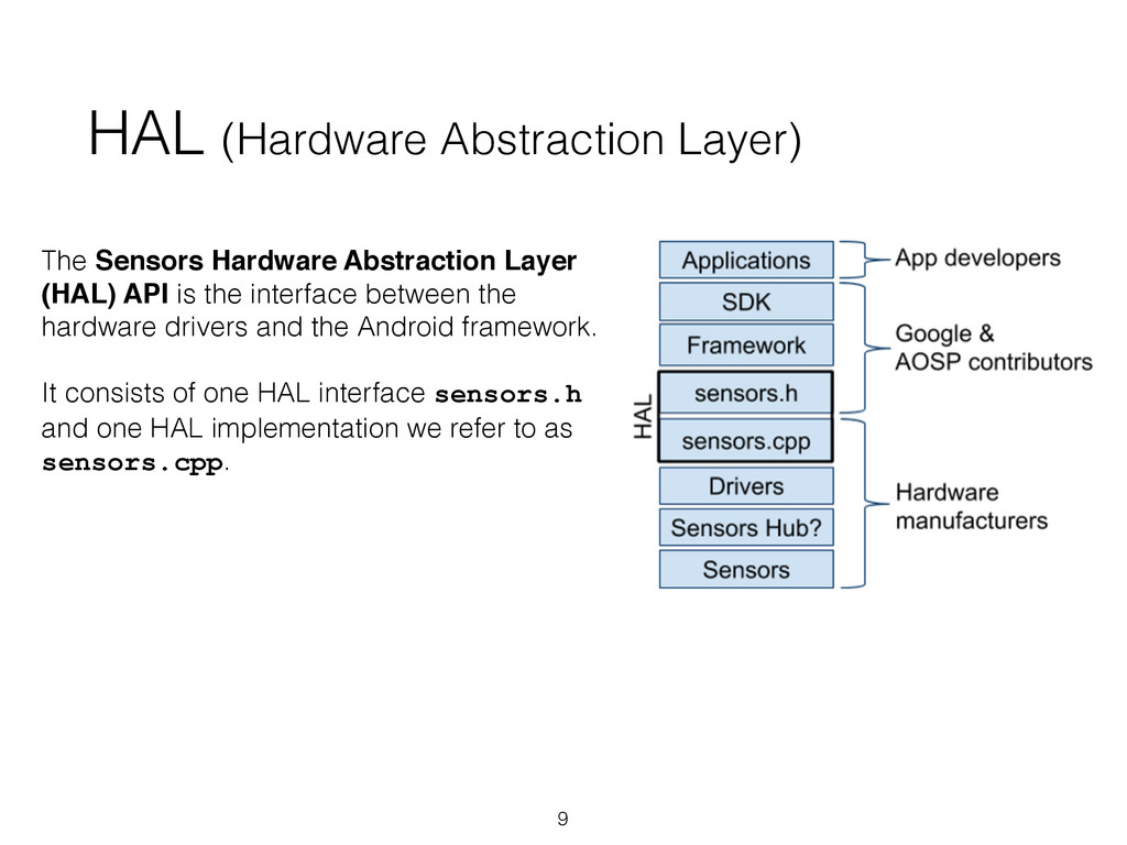HAL (Hardware Abstraction Layer) The Sensors Ha...
