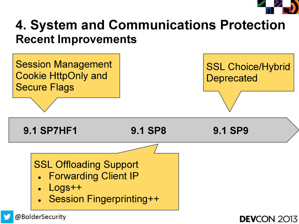 4. System and Communications Protection Recent ...